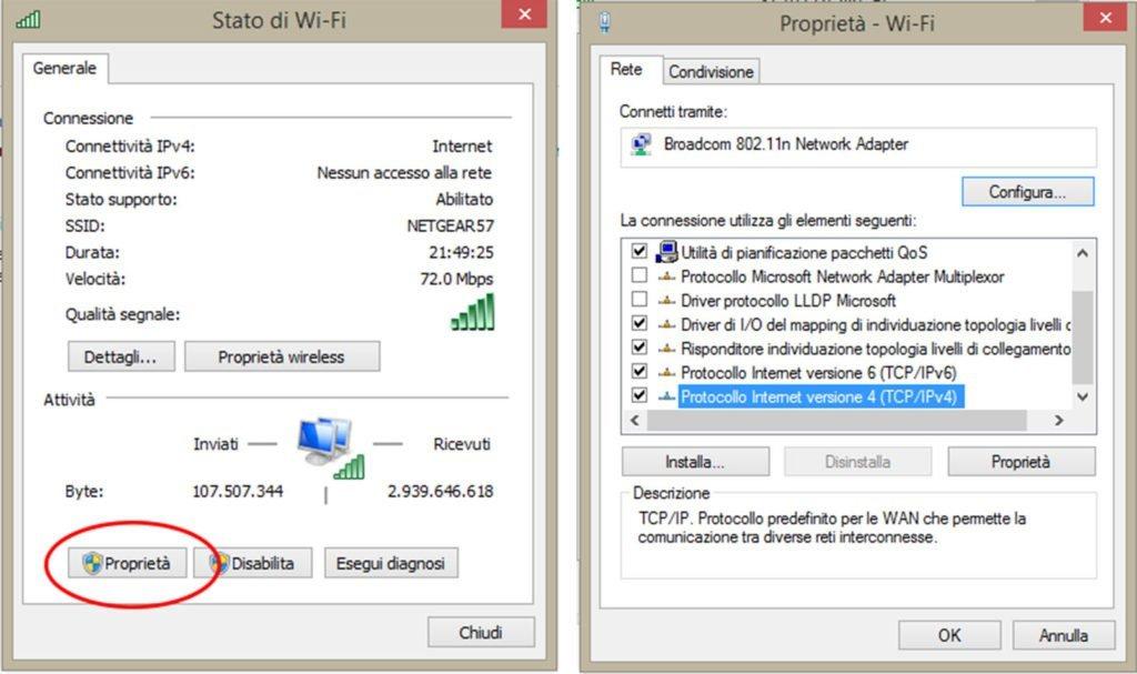 protocollo internet versione 4