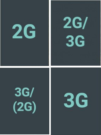 How to switch network mode with a 2G 3G widget | Geek's Lab